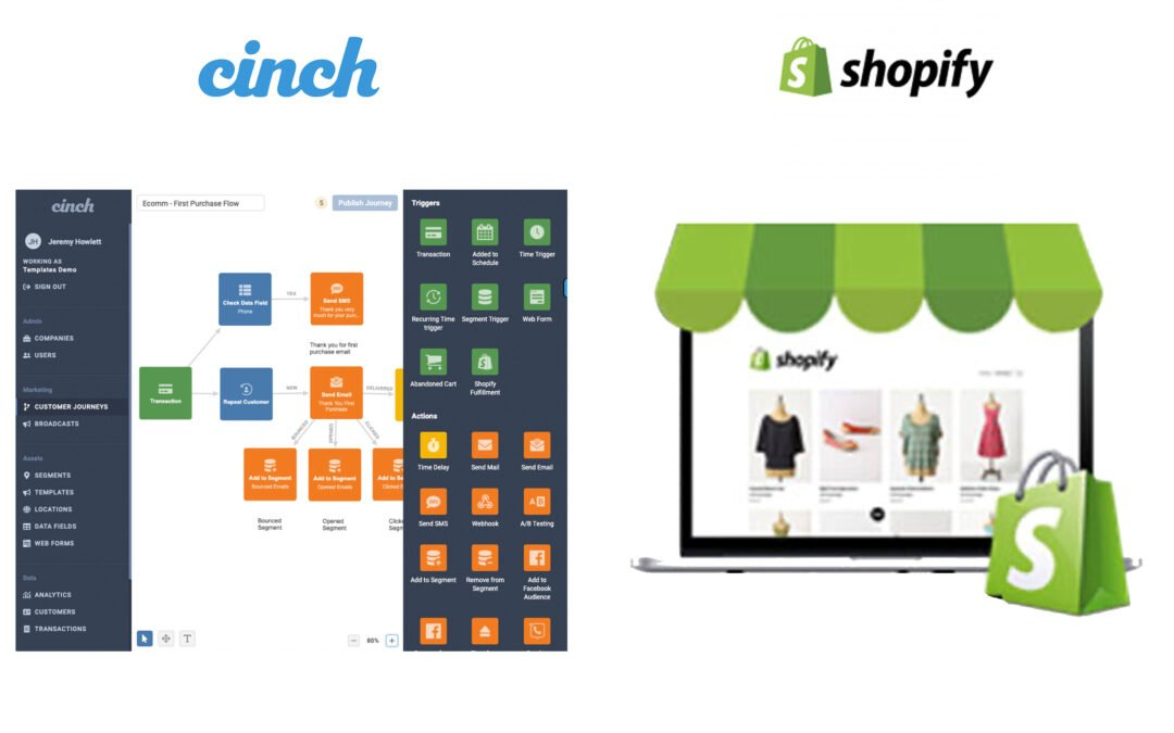 Simplified Shopify Marketing